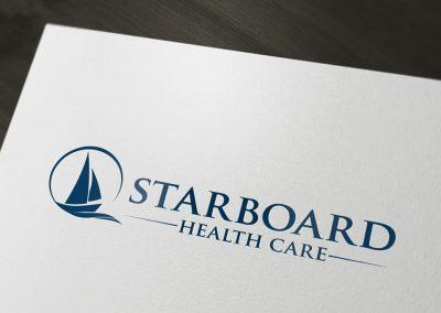 dizajn-logotipa-starboard